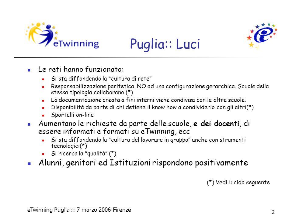 eTwinning Puglia :: 7 marzo 2006 Firenze 2 Puglia:: Luci Le reti hanno funzionato: Si sta diffondendo la cultura di rete Responsabilizzazione paritetica.