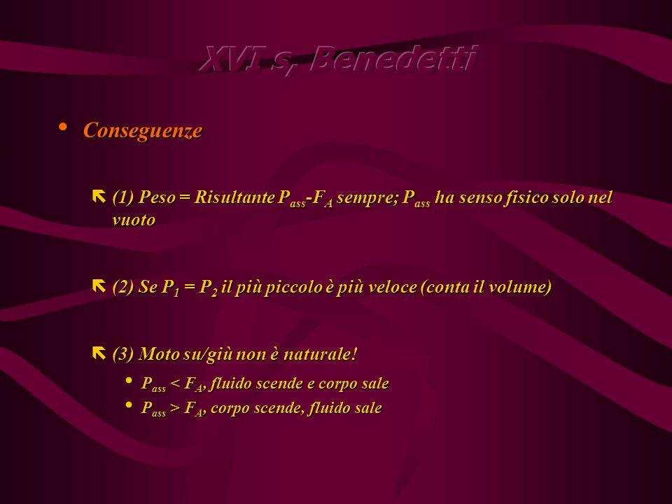 2) MOTO NATURALE 2) MOTO NATURALE ëv ÷ P-F Arch = P rel ëSe il mezzo è lo stesso, P1 > P2  P rel,1 > P rel,2 e quindi è indifferente scegliere P ass o P rel, ma Aristotele ha scelto P ass.