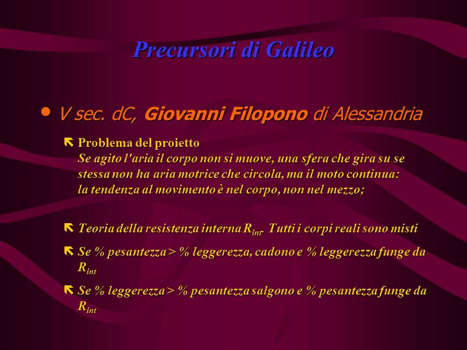 Precursori di Galileo V sec.dC, Giovanni Filopono di Alessandria V sec.