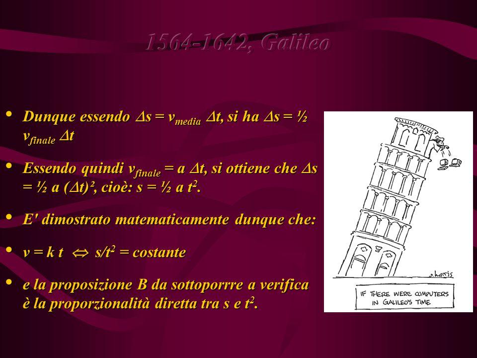 Per affermare il passo (5) devo credere che la natura segua le leggi matematiche, utilizzate in (3).