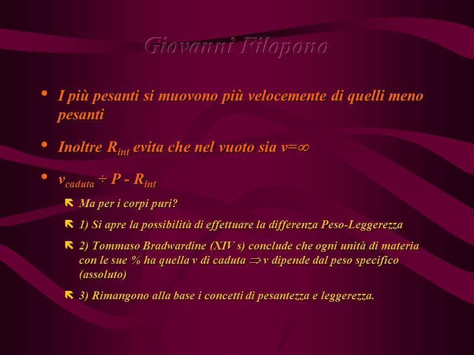 Precursori di Galileo V sec. dC, Giovanni Filopono di Alessandria V sec.