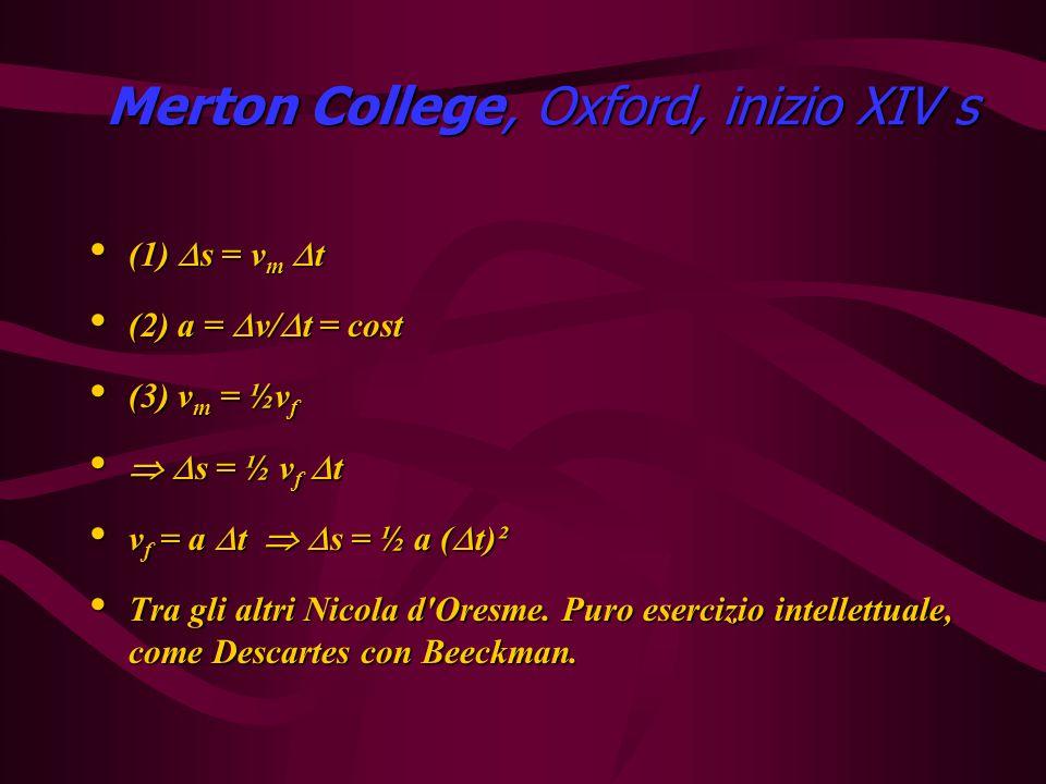 Merton College, Oxford, inizio XIV s (1)  s = v m  t (1)  s = v m  t (2) a =  v/  t = cost (2) a =  v/  t = cost (3) v m = ½v f (3) v m = ½v f   s = ½ v f  t   s = ½ v f  t v f = a  t   s = ½ a (  t)² v f = a  t   s = ½ a (  t)² Tra gli altri Nicola d Oresme.