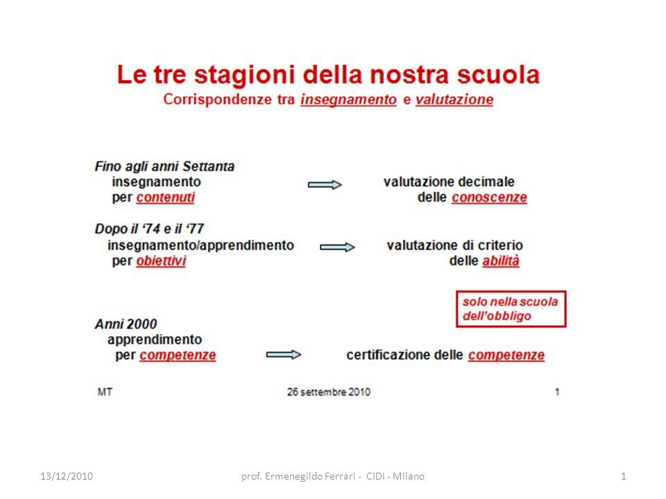 13/12/2010prof. Ermenegildo Ferrari - CIDI - Milano1
