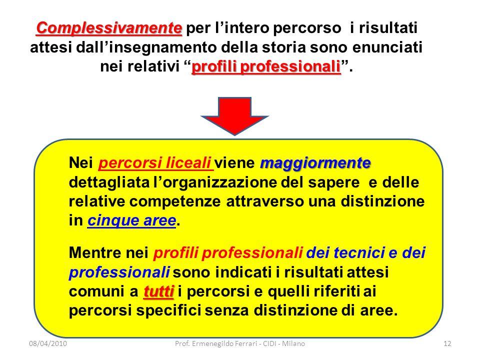 08/04/2010Prof. Ermenegildo Ferrari - CIDI - Milano12 tutti Mentre nei profili professionali dei tecnici e dei professionali sono indicati i risultati
