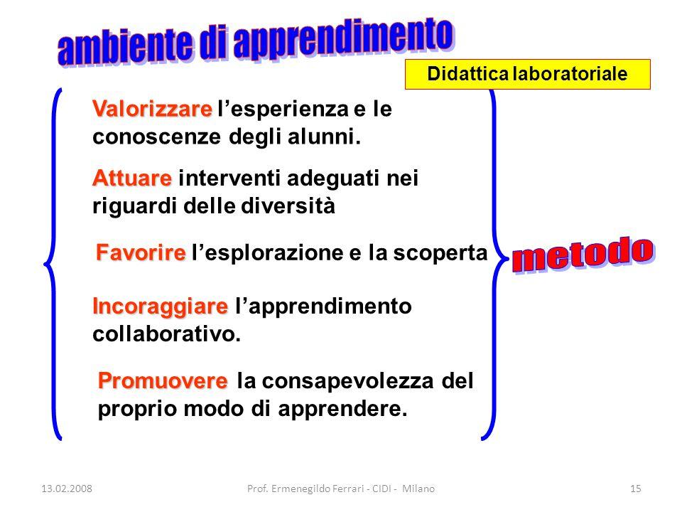 13.02.2008Prof. Ermenegildo Ferrari - CIDI - Milano15 Valorizzare Valorizzare l'esperienza e le conoscenze degli alunni. Attuare Attuare interventi ad