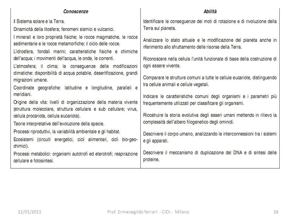12/01/201126Prof. Ermenegildo ferrari - CIDI - Milano