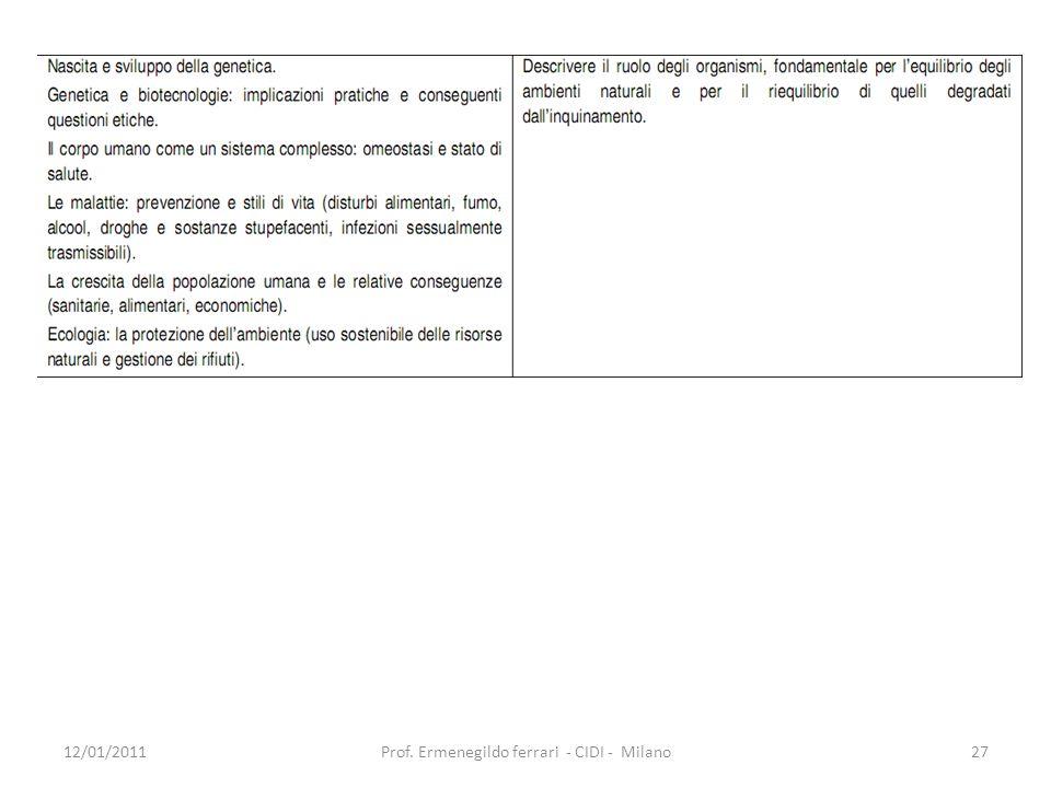 12/01/201127Prof. Ermenegildo ferrari - CIDI - Milano