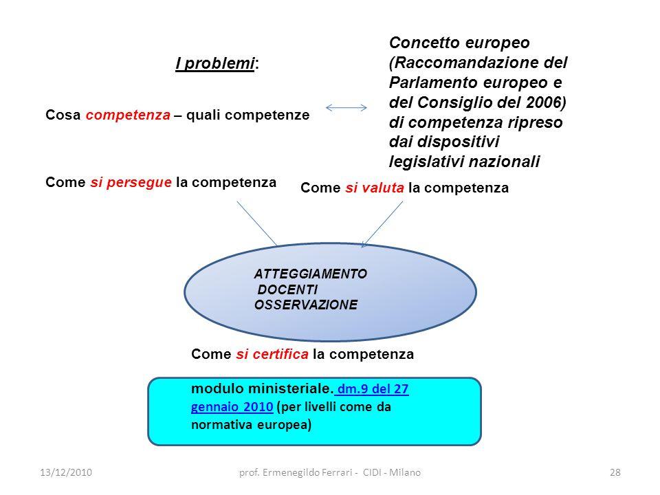 13/12/2010prof. Ermenegildo Ferrari - CIDI - Milano28 Cosa competenza – quali competenze Come si persegue la competenza Come si valuta la competenza C