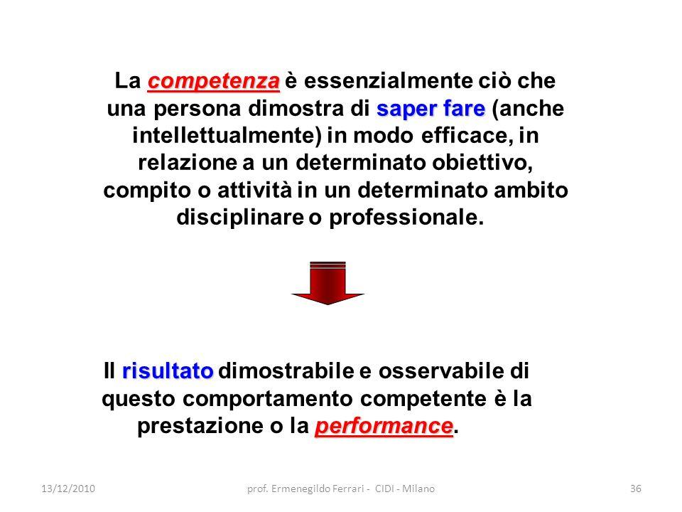 13/12/2010prof. Ermenegildo Ferrari - CIDI - Milano36 competenza saper fare La competenza è essenzialmente ciò che una persona dimostra di saper fare