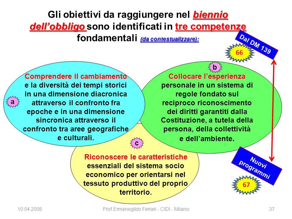 10.04.2008Prof.Ermenegildo Ferrari - CIDI - Milano37 biennio dell'obbligo tre competenze (da contestualizzare): Gli obiettivi da raggiungere nel bienn