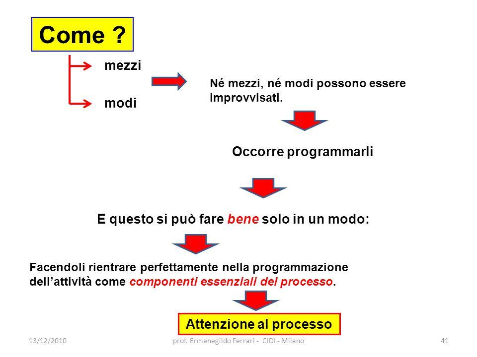 13/12/2010prof. Ermenegildo Ferrari - CIDI - Milano41 Come ? mezzi modi Né mezzi, né modi possono essere improvvisati. Occorre programmarli E questo s