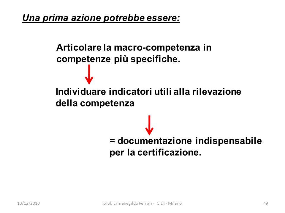 13/12/2010prof. Ermenegildo Ferrari - CIDI - Milano49 Una prima azione potrebbe essere: Individuare indicatori utili alla rilevazione della competenza