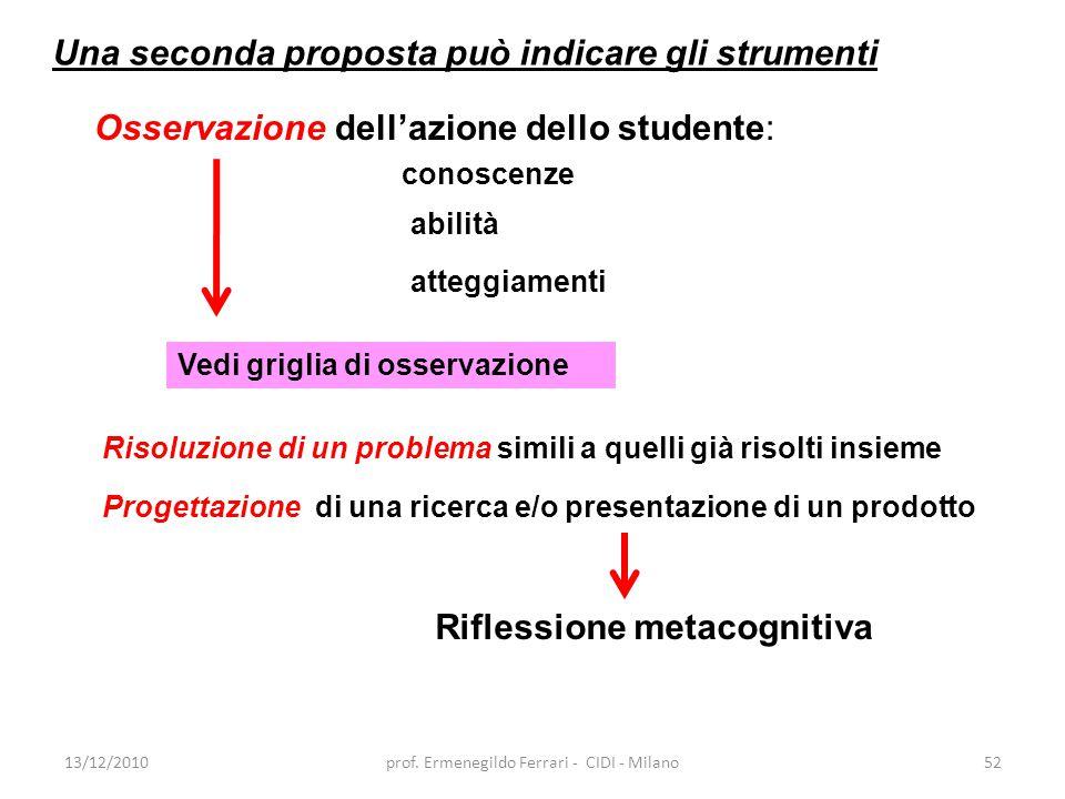 13/12/2010prof. Ermenegildo Ferrari - CIDI - Milano52 Osservazione dell'azione dello studente: conoscenze abilità atteggiamenti Risoluzione di un prob