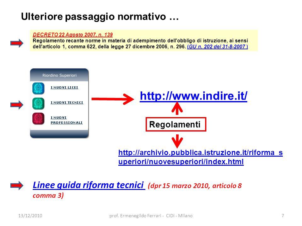 13/12/20107prof. Ermenegildo Ferrari - CIDI - Milano Ulteriore passaggio normativo … Linee guida riforma tecnici Linee guida riforma tecnici (dpr 15 m