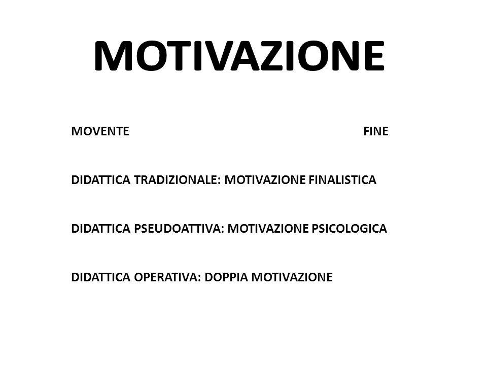 MOVENTE FINE DIDATTICA TRADIZIONALE: MOTIVAZIONE FINALISTICA DIDATTICA PSEUDOATTIVA: MOTIVAZIONE PSICOLOGICA DIDATTICA OPERATIVA: DOPPIA MOTIVAZIONE