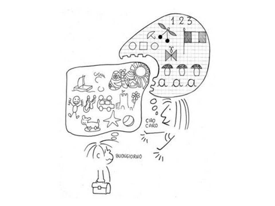 Invariante 21 Il bambino non ama il lavoro gregario al quale l'individuo deve piegarsi.