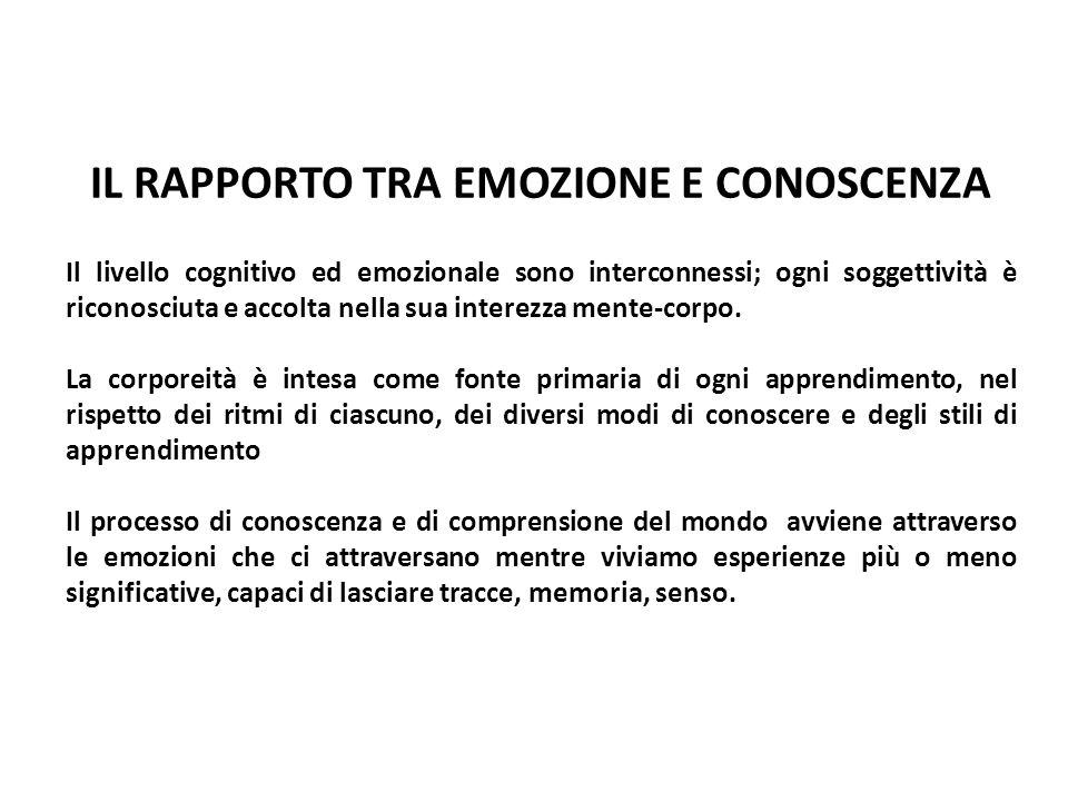 IL RAPPORTO TRA EMOZIONE E CONOSCENZA Il livello cognitivo ed emozionale sono interconnessi; ogni soggettività è riconosciuta e accolta nella sua inte