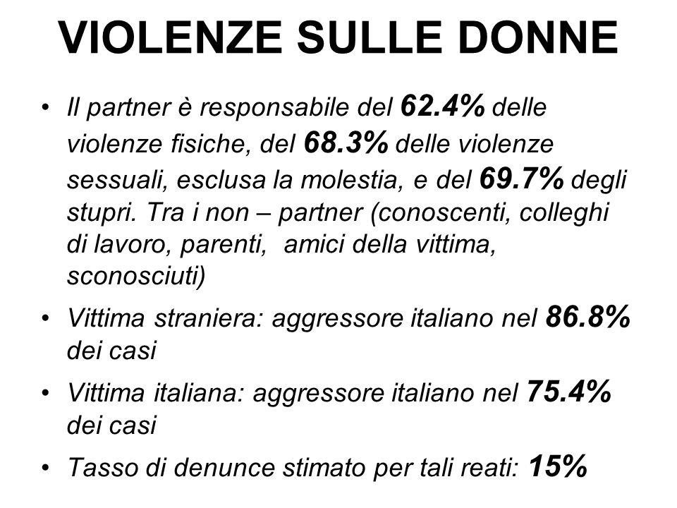 VIOLENZE SULLE DONNE Il partner è responsabile del 62.4% delle violenze fisiche, del 68.3% delle violenze sessuali, esclusa la molestia, e del 69.7% degli stupri.