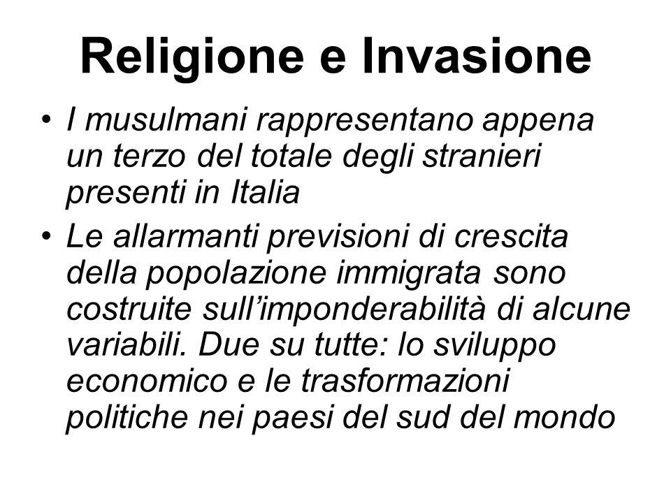 Religione e Invasione I musulmani rappresentano appena un terzo del totale degli stranieri presenti in Italia Le allarmanti previsioni di crescita della popolazione immigrata sono costruite sull'imponderabilità di alcune variabili.