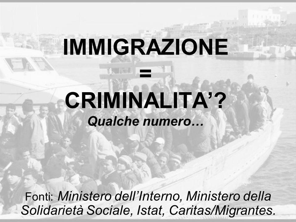 IMMIGRAZIONE = CRIMINALITA'.