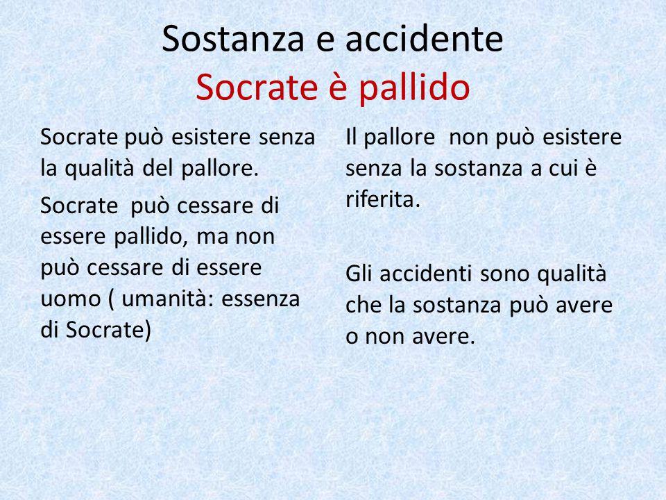 Sostanza e accidente Socrate è pallido Socrate può esistere senza la qualità del pallore. Socrate può cessare di essere pallido, ma non può cessare di