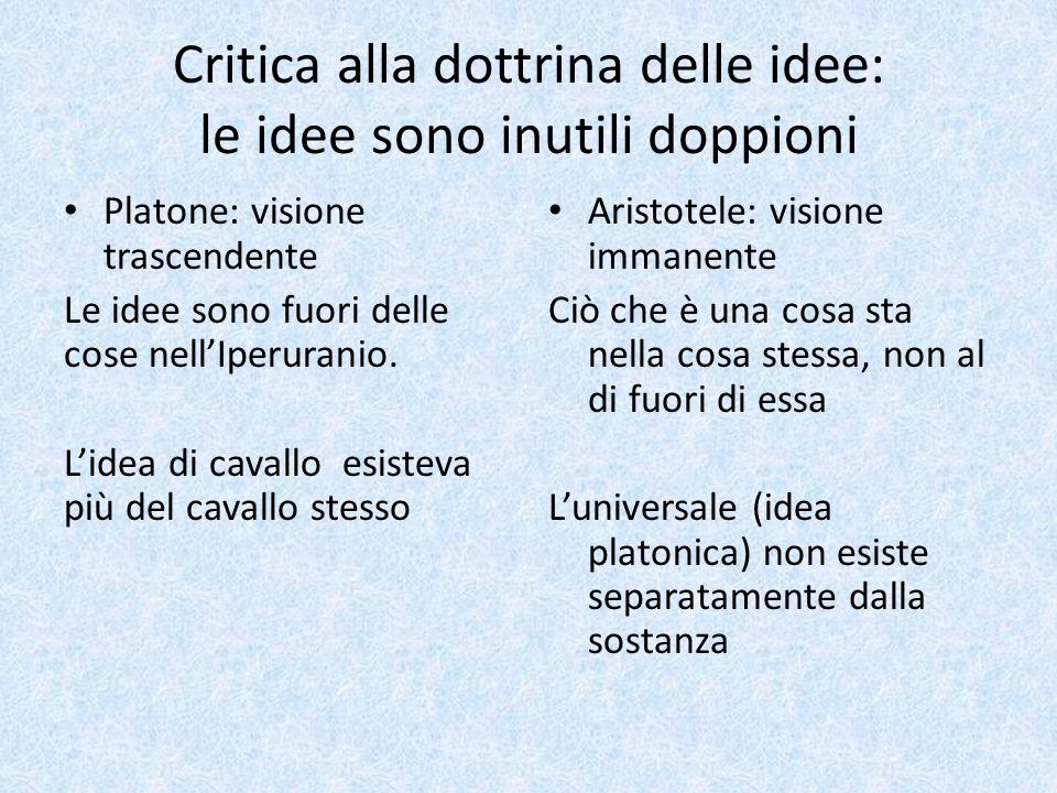 Critica alla dottrina delle idee: le idee sono inutili doppioni Platone: visione trascendente Le idee sono fuori delle cose nell'Iperuranio. L'idea di