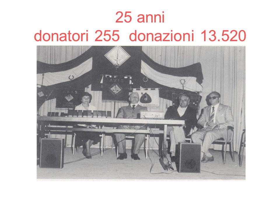 25 anni donatori 255 donazioni 13.520