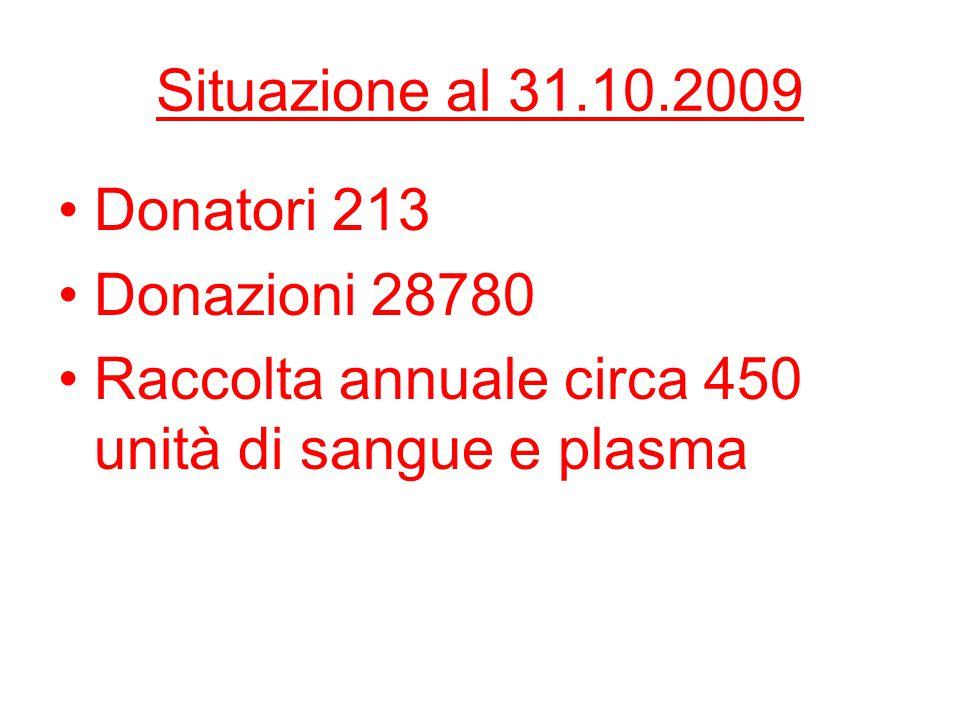 Situazione al 31.10.2009 Donatori 213 Donazioni 28780 Raccolta annuale circa 450 unità di sangue e plasma