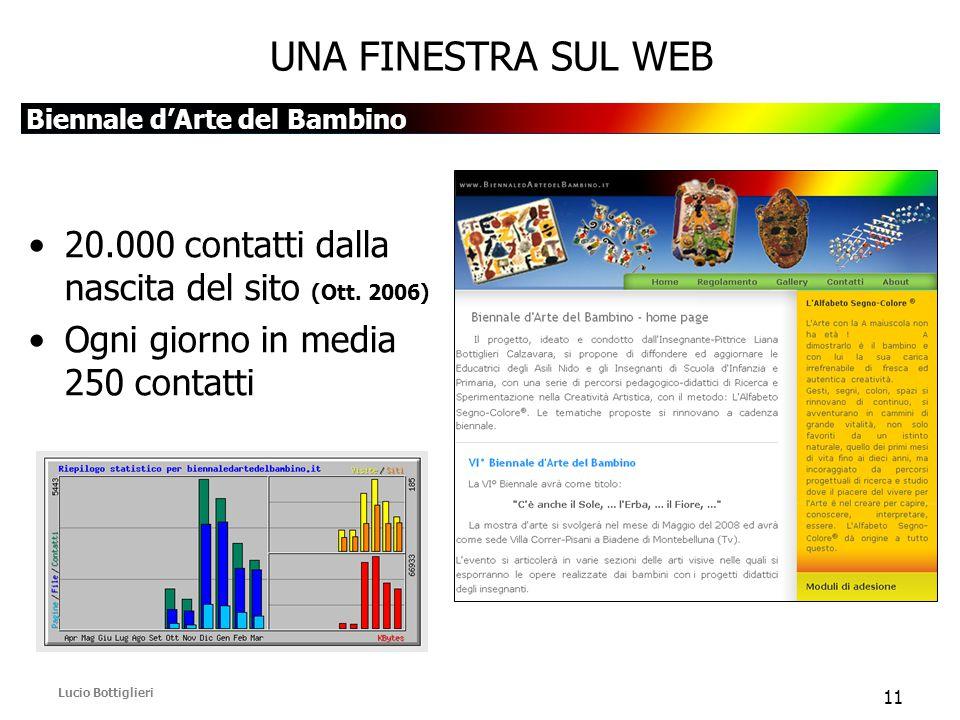 Biennale d'Arte del Bambino Lucio Bottiglieri 11 UNA FINESTRA SUL WEB 20.000 contatti dalla nascita del sito (Ott.