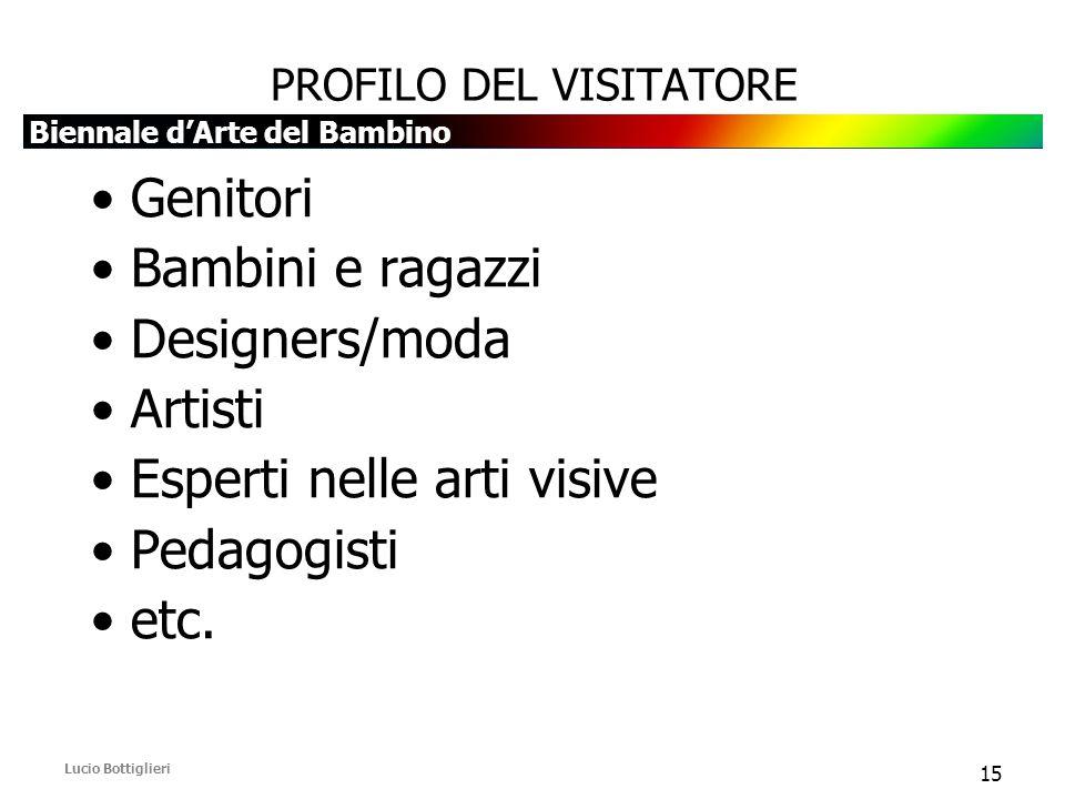 Biennale d'Arte del Bambino Lucio Bottiglieri 15 PROFILO DEL VISITATORE Genitori Bambini e ragazzi Designers/moda Artisti Esperti nelle arti visive Pedagogisti etc.