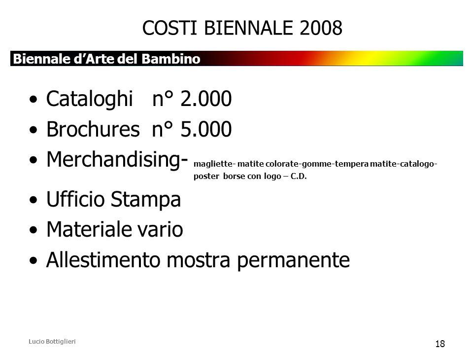 Biennale d'Arte del Bambino Lucio Bottiglieri 18 COSTI BIENNALE 2008 Cataloghi n° 2.000 Brochures n° 5.000 Merchandising- magliette- matite colorate-gomme-tempera matite-catalogo- poster borse con logo – C.D.
