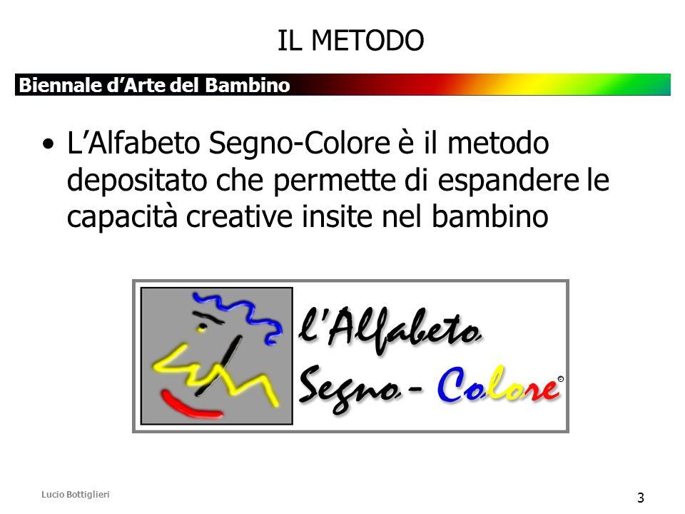 Biennale d'Arte del Bambino Lucio Bottiglieri 3 L'Alfabeto Segno-Colore è il metodo depositato che permette di espandere le capacità creative insite nel bambino IL METODO D