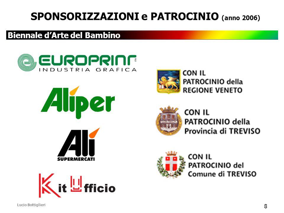 Biennale d'Arte del Bambino Lucio Bottiglieri 8 SPONSORIZZAZIONI e PATROCINIO (anno 2006)