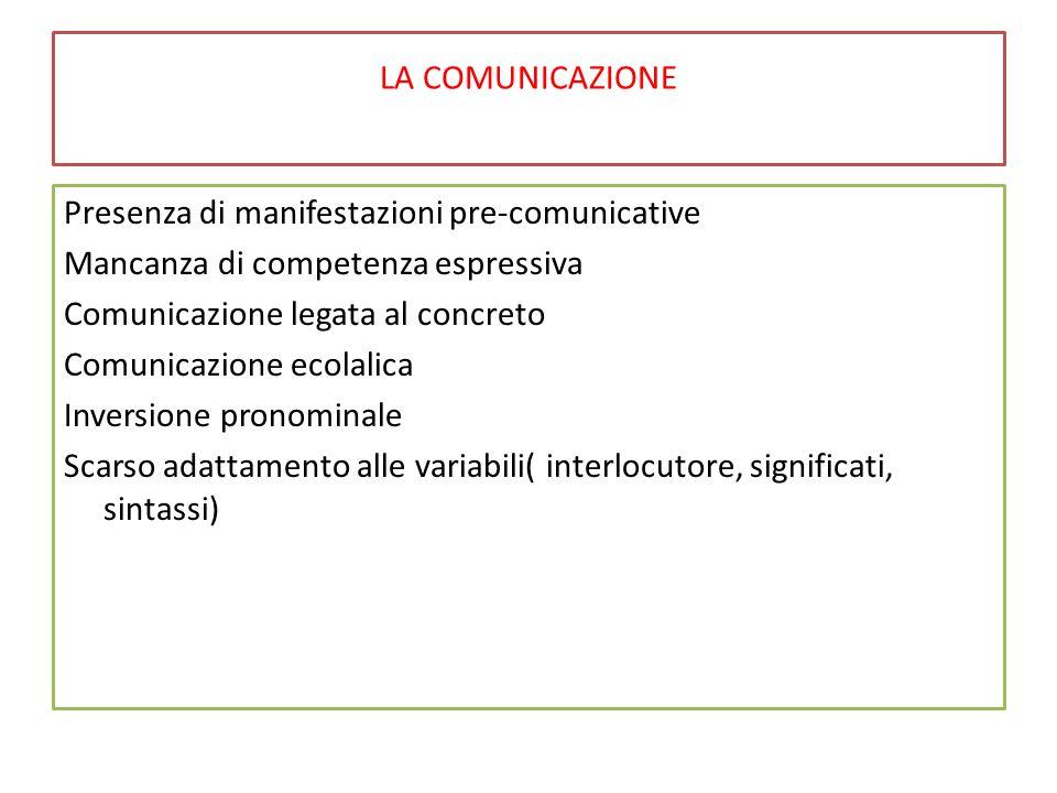 LA COMUNICAZIONE Presenza di manifestazioni pre-comunicative Mancanza di competenza espressiva Comunicazione legata al concreto Comunicazione ecolalic