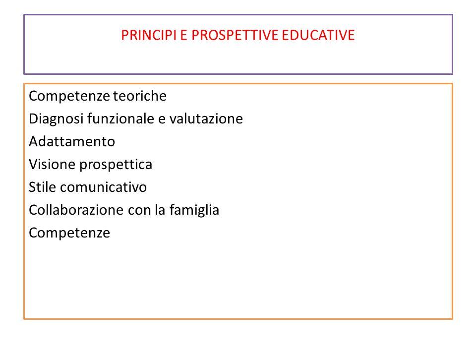 PRINCIPI E PROSPETTIVE EDUCATIVE Competenze teoriche Diagnosi funzionale e valutazione Adattamento Visione prospettica Stile comunicativo Collaborazio
