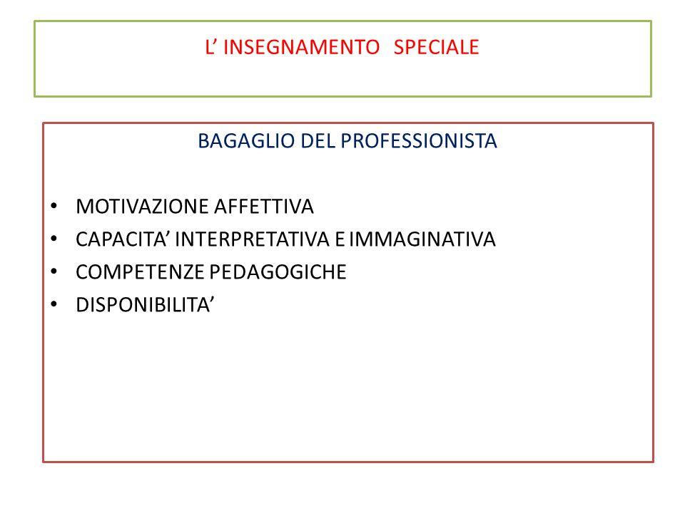 L' INSEGNAMENTO SPECIALE BAGAGLIO DEL PROFESSIONISTA MOTIVAZIONE AFFETTIVA CAPACITA' INTERPRETATIVA E IMMAGINATIVA COMPETENZE PEDAGOGICHE DISPONIBILIT
