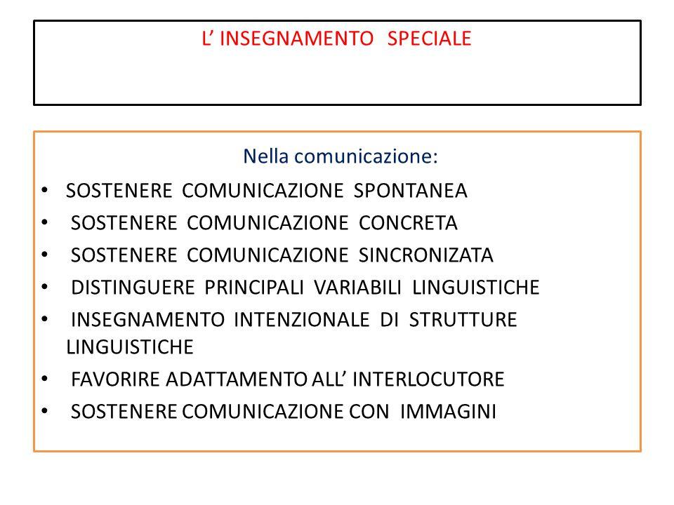 L' INSEGNAMENTO SPECIALE Nella comunicazione: SOSTENERE COMUNICAZIONE SPONTANEA SOSTENERE COMUNICAZIONE CONCRETA SOSTENERE COMUNICAZIONE SINCRONIZATA
