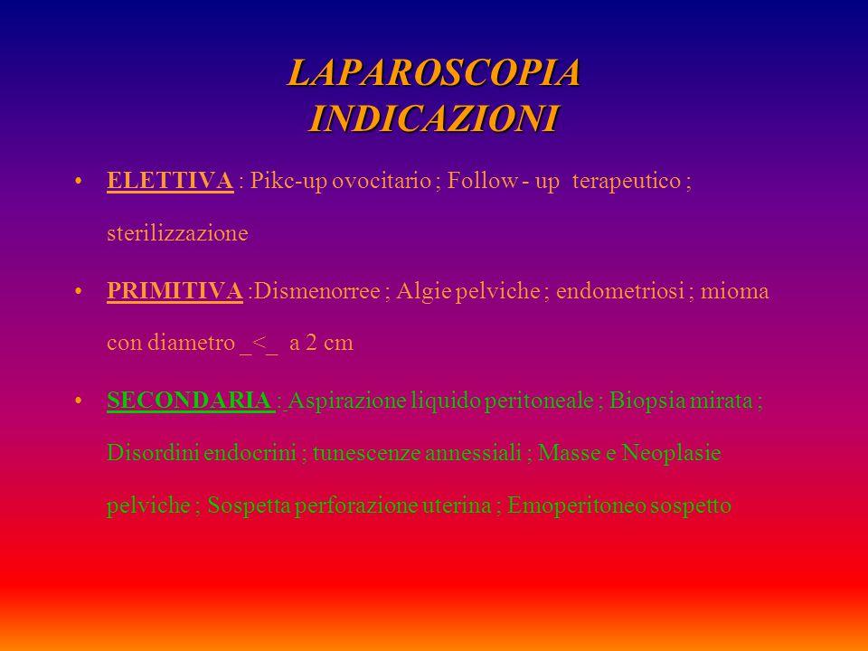 LAPAROSCOPIA INDICAZIONI ELETTIVA : Pikc-up ovocitario ; Follow - up terapeutico ; sterilizzazione PRIMITIVA :Dismenorree ; Algie pelviche ; endometriosi ; mioma con diametro _<_ a 2 cm SECONDARIA : Aspirazione liquido peritoneale ; Biopsia mirata ; Disordini endocrini ; tunescenze annessiali ; Masse e Neoplasie pelviche ; Sospetta perforazione uterina ; Emoperitoneo sospetto