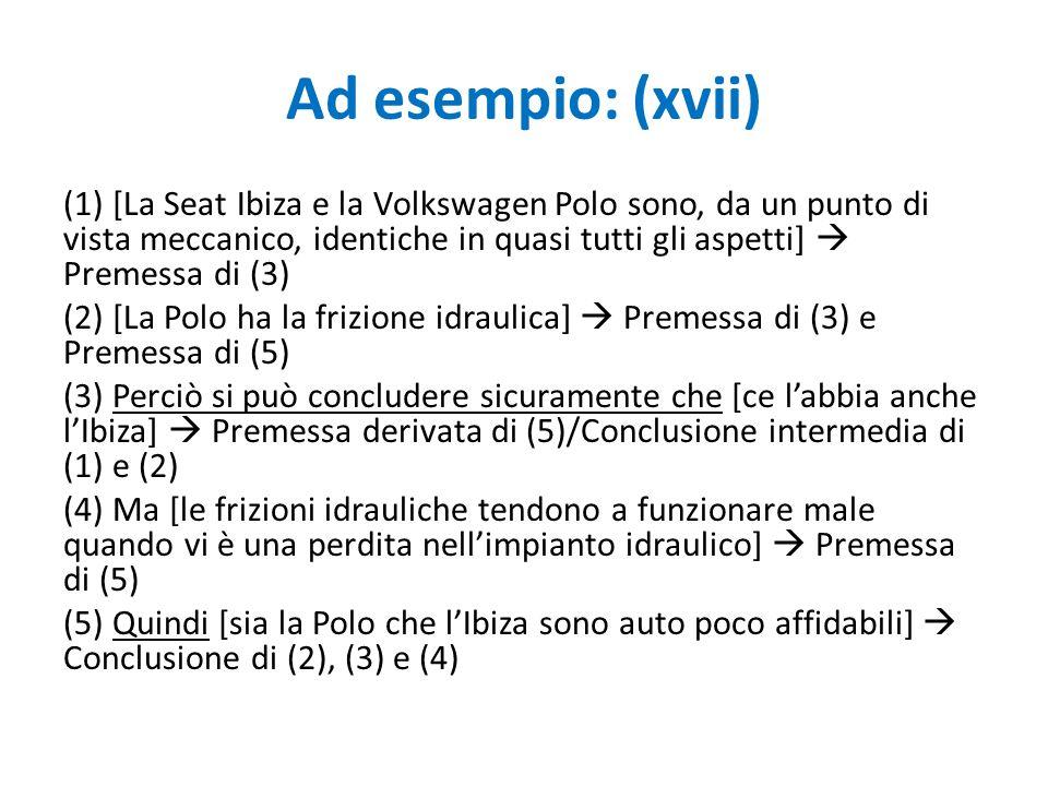 Ad esempio: (xvii) (1) [La Seat Ibiza e la Volkswagen Polo sono, da un punto di vista meccanico, identiche in quasi tutti gli aspetti]  Premessa di (