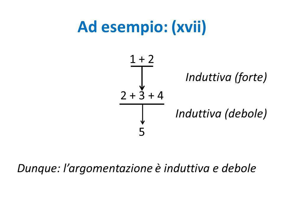 Ad esempio: (xvii) 1 + 2 Induttiva (forte) 2 + 3 + 4 Induttiva (debole) 5 Dunque: l'argomentazione è induttiva e debole