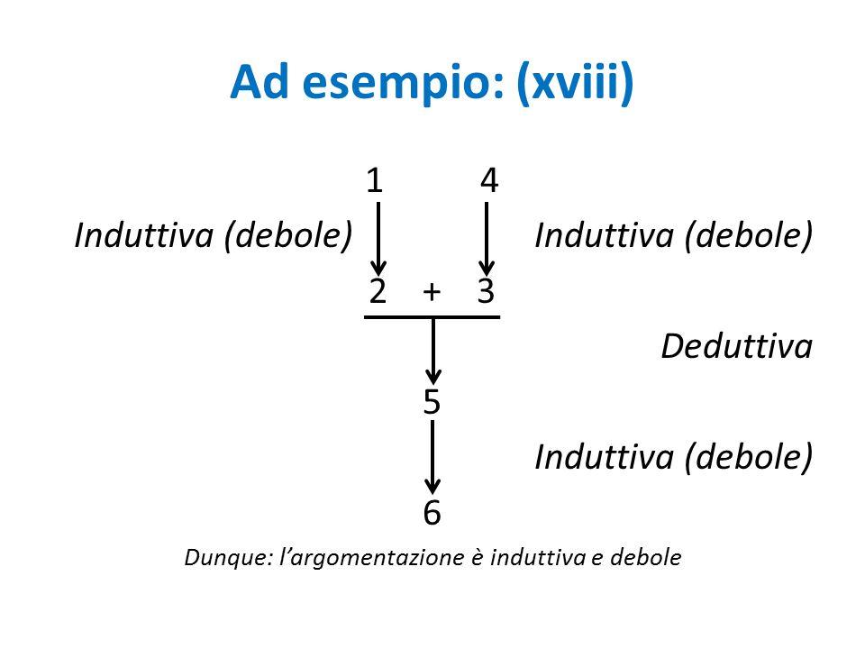 Ad esempio: (xviii) 1 4 Induttiva (debole) 2 + 3 Deduttiva 5 Induttiva (debole) 6 Dunque: l'argomentazione è induttiva e debole