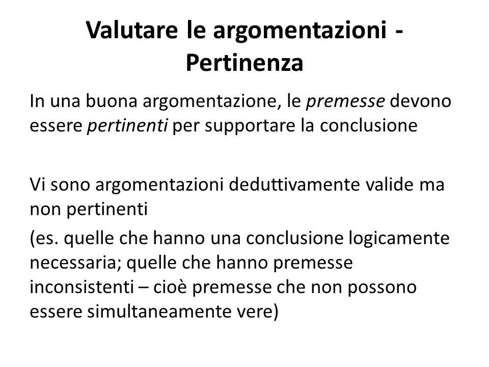 Valutare le argomentazioni - Pertinenza In una buona argomentazione, le premesse devono essere pertinenti per supportare la conclusione Vi sono argome