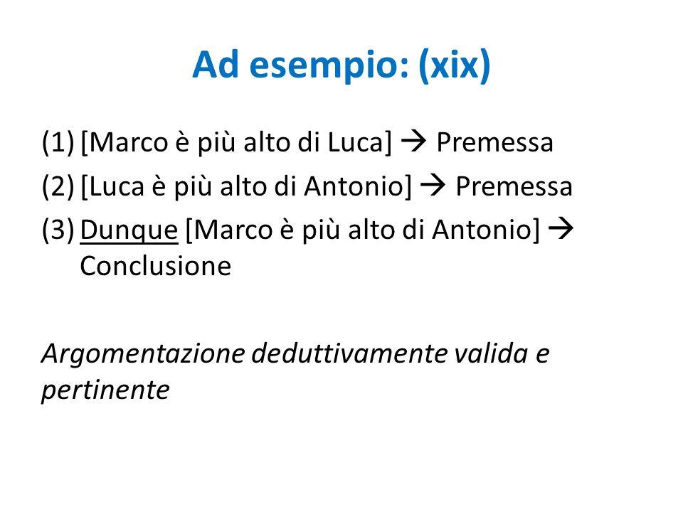 Ad esempio: (xix) (1)[Marco è più alto di Luca]  Premessa (2)[Luca è più alto di Antonio]  Premessa (3)Dunque [Marco è più alto di Antonio]  Conclu
