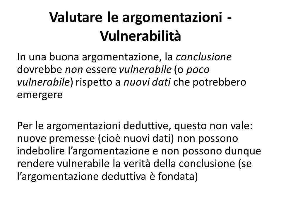 Valutare le argomentazioni - Vulnerabilità In una buona argomentazione, la conclusione dovrebbe non essere vulnerabile (o poco vulnerabile) rispetto a