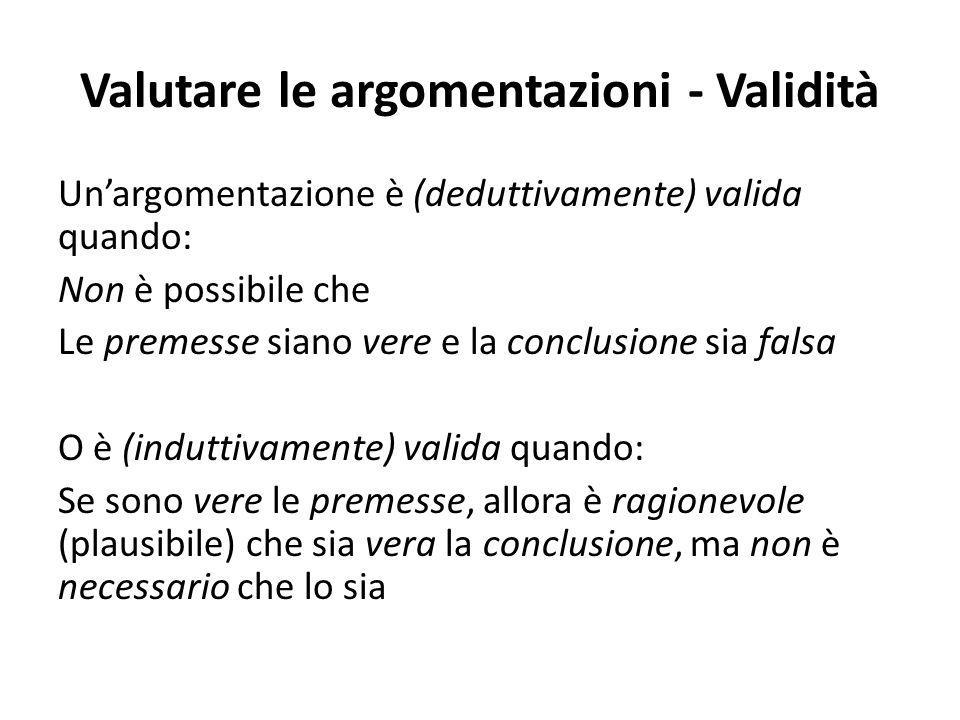 Valutare le argomentazioni - Validità Un'argomentazione è (deduttivamente) valida quando: Non è possibile che Le premesse siano vere e la conclusione