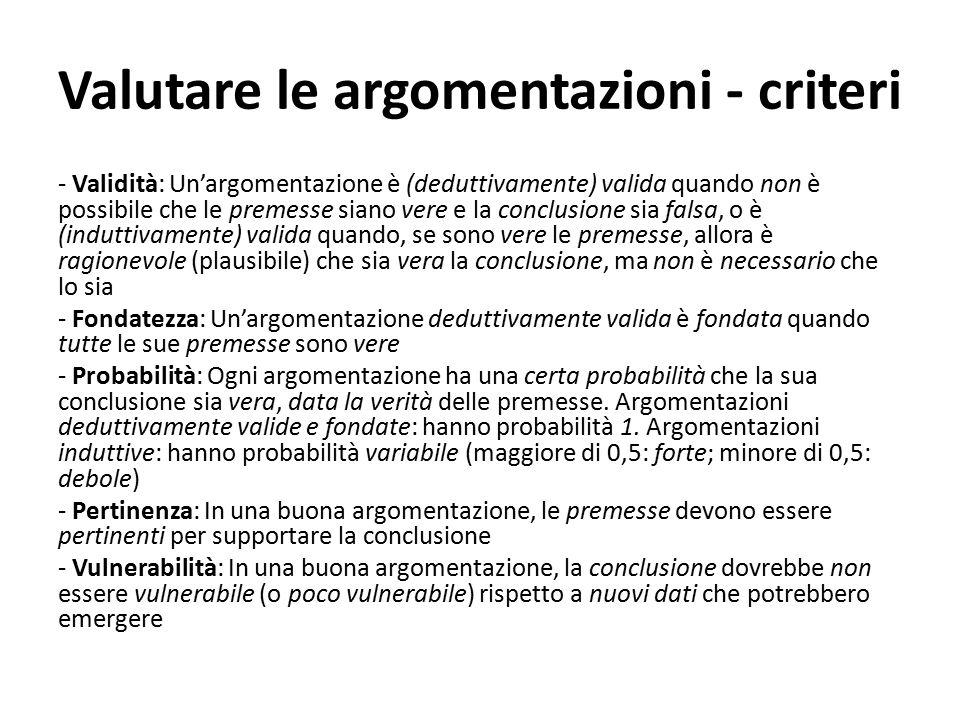 Valutare le argomentazioni - criteri - Validità: Un'argomentazione è (deduttivamente) valida quando non è possibile che le premesse siano vere e la co