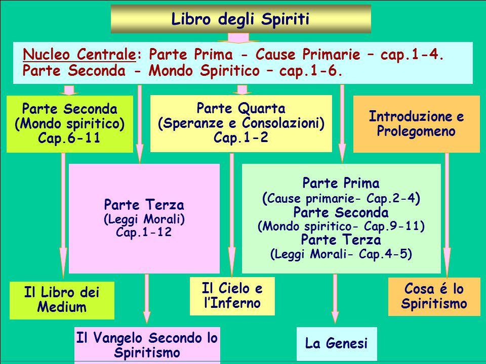 Parte Seconda (Mondo spiritico) Cap.6-11 Nucleo Centrale: Parte Prima - Cause Primarie – cap.1-4. Parte Seconda - Mondo Spiritico – cap.1-6. Libro deg
