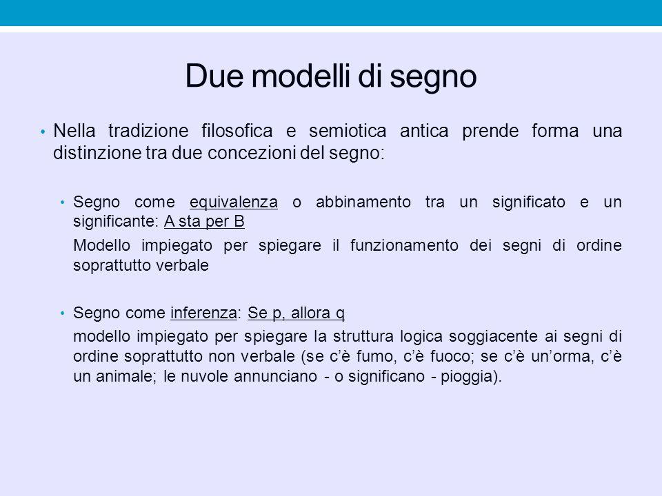 Due modelli di segno Nella tradizione filosofica e semiotica antica prende forma una distinzione tra due concezioni del segno: Segno come equivalenza