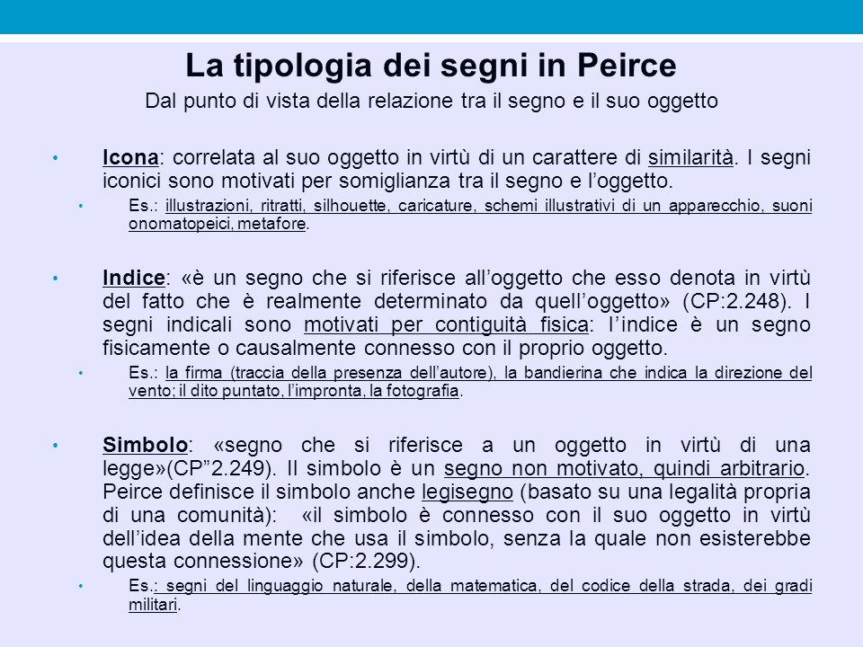 La tipologia dei segni in Peirce Dal punto di vista della relazione tra il segno e il suo oggetto Icona: correlata al suo oggetto in virtù di un carat
