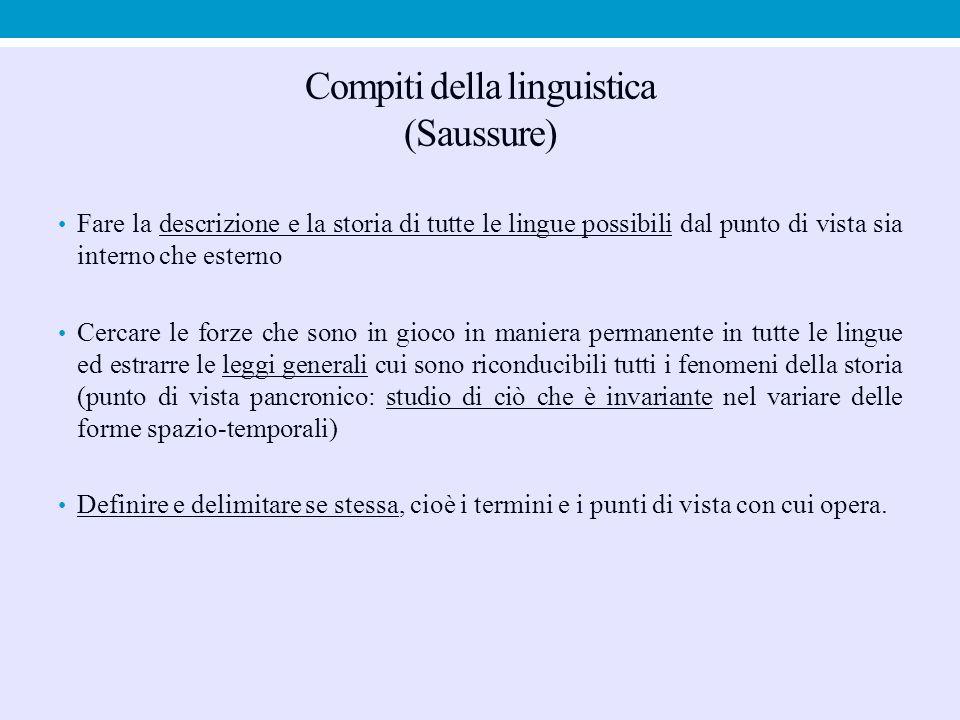 Compiti della linguistica (Saussure) Fare la descrizione e la storia di tutte le lingue possibili dal punto di vista sia interno che esterno Cercare l
